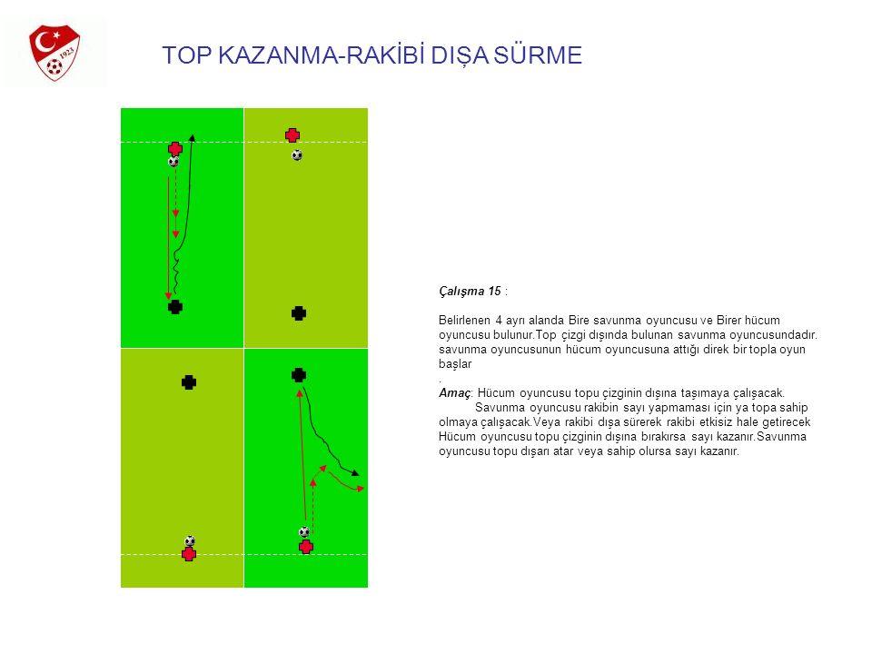 TOP KAZANMA-RAKİBİ DIŞA SÜRME Çalışma 15 : Belirlenen 4 ayrı alanda Bire savunma oyuncusu ve Birer hücum oyuncusu bulunur.Top çizgi dışında bulunan sa