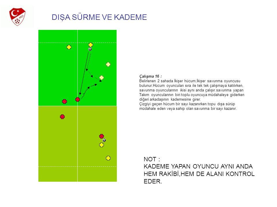 DIŞA SÜRME VE KADEME Çalışma 16 : Belirlenen 2 sahada İkişer hücum,İkişer savunma oyuncusu bulunur.Hücum oyuncuları sıra ile tek tek çalışmaya katılır