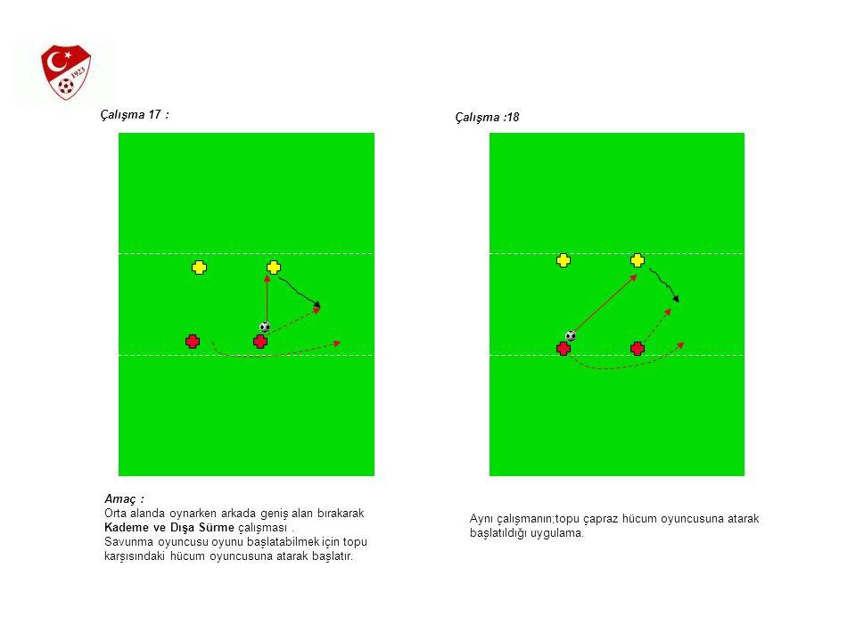 Çalışma 17 : Çalışma :18 Amaç : Orta alanda oynarken arkada geniş alan bırakarak Kademe ve Dışa Sürme çalışması. Savunma oyuncusu oyunu başlatabilmek