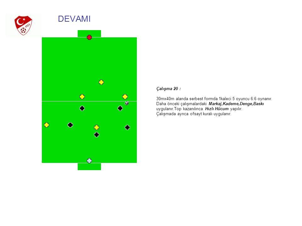 DEVAMI Çalışma 20 : 30mx40m alanda serbest formda 1kaleci 5 oyuncu 6:6 oynanır. Daha önceki çalışmalardaki Markaj,Kademe,Denge,Baskı uygulanır.Top kaz
