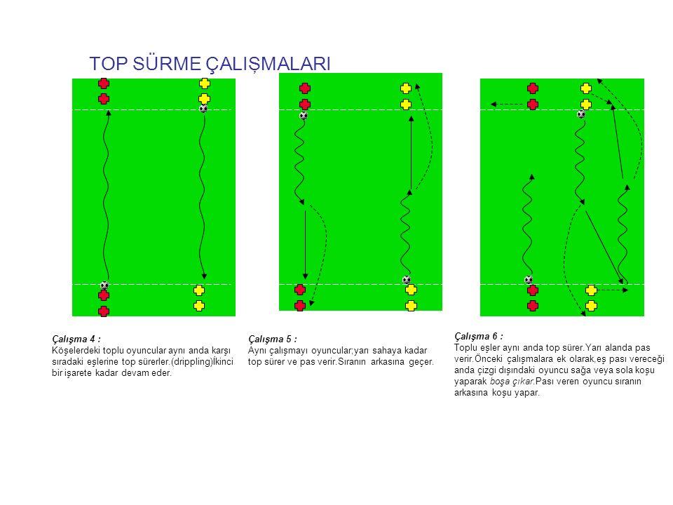 TOP SÜRME ÇALIŞMALARI Çalışma 4 : Köşelerdeki toplu oyuncular aynı anda karşı sıradaki eşlerine top sürerler.(drippling)İkinci bir işarete kadar devam