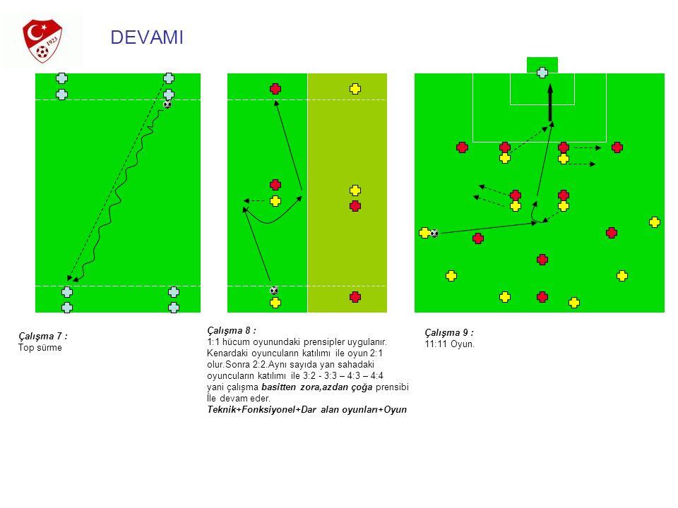 DEVAMI Çalışma 7 : Top sürme Çalışma 8 : 1:1 hücum oyunundaki prensipler uygulanır. Kenardaki oyuncuların katılımı ile oyun 2:1 olur.Sonra 2:2.Aynı sa