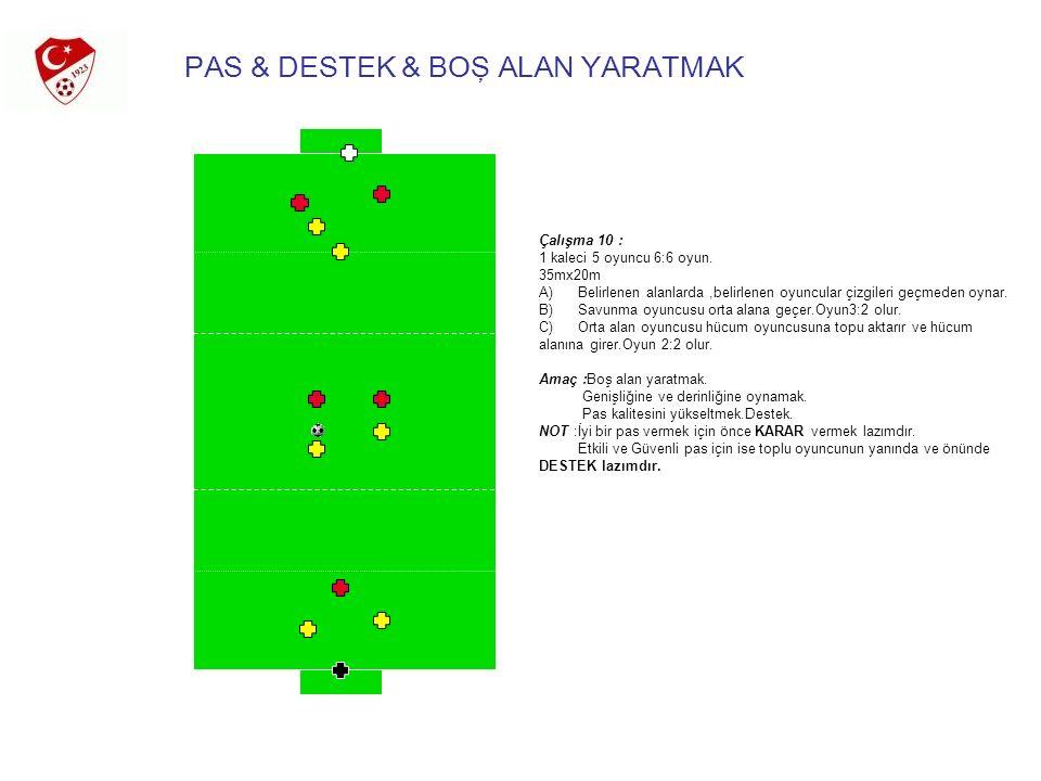 Çalışma 10 : 1 kaleci 5 oyuncu 6:6 oyun. 35mx20m A)Belirlenen alanlarda,belirlenen oyuncular çizgileri geçmeden oynar. B)Savunma oyuncusu orta alana g