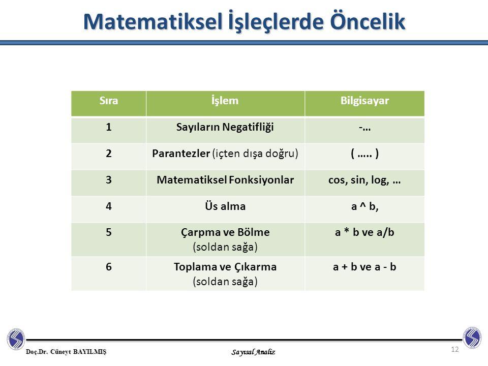 Doç.Dr. Cüneyt BAYILMIŞ Sayısal Analiz Matematiksel İşleçlerde Öncelik 12 SıraİşlemBilgisayar 1Sayıların Negatifliği-… 2Parantezler (içten dışa doğru)