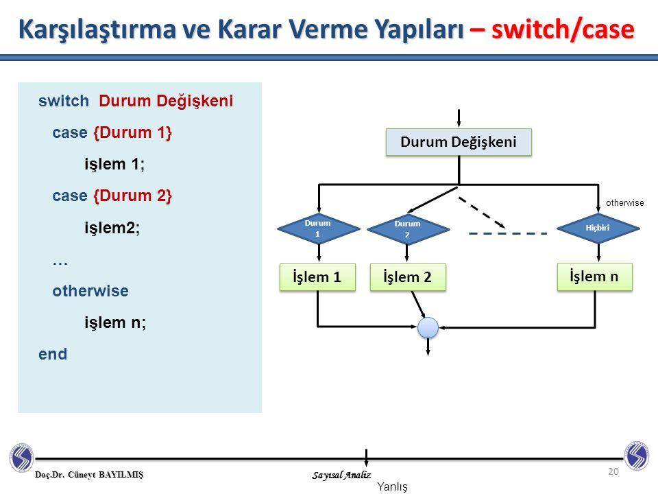 Doç.Dr. Cüneyt BAYILMIŞ Sayısal Analiz Karşılaştırma ve Karar Verme Yapıları – switch/case 20 switch Durum Değişkeni case {Durum 1} işlem 1; case {Dur