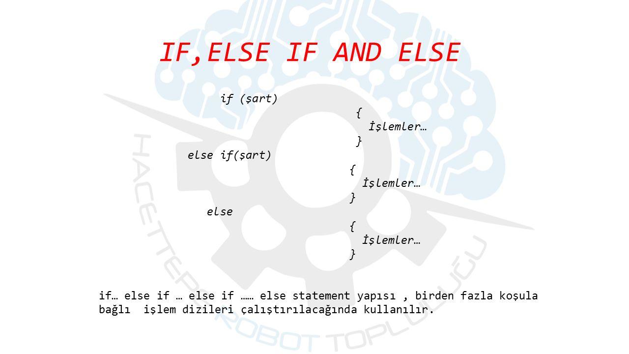 IF,ELSE IF AND ELSE if… else if … else if …… else statement yapısı, birden fazla koşula bağlı işlem dizileri çalıştırılacağında kullanılır. if (şart)
