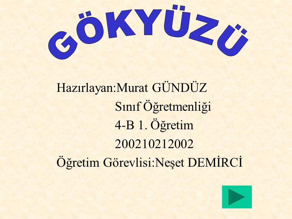 Hazırlayan:Murat GÜNDÜZ Sınıf Öğretmenliği 4-B 1. Öğretim 200210212002 Öğretim Görevlisi:Neşet DEMİRCİ