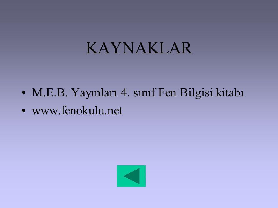 KAYNAKLAR M.E.B. Yayınları 4. sınıf Fen Bilgisi kitabı www.fenokulu.net