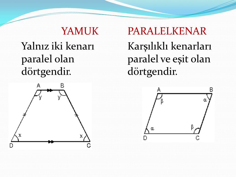 YAMUK Yalnız iki kenarı paralel olan dörtgendir. PARALELKENAR Karşılıklı kenarları paralel ve eşit olan dörtgendir.