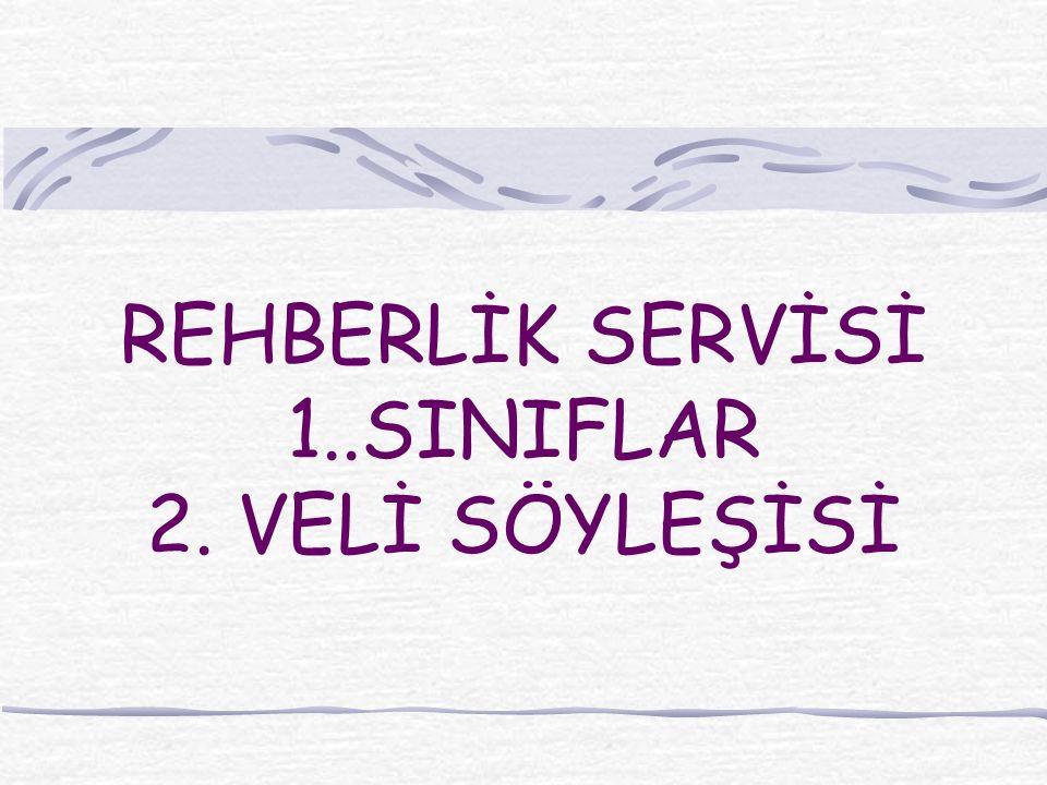 REHBERLİK SERVİSİ 1..SINIFLAR 2. VELİ SÖYLEŞİSİ
