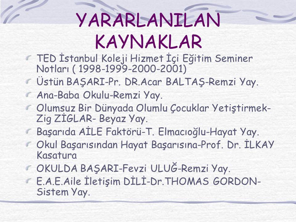 YARARLANILAN KAYNAKLAR TED İstanbul Koleji Hizmet İçi Eğitim Seminer Notları ( 1998-1999-2000-2001) Üstün BAŞARI-Pr. DR.Acar BALTAŞ-Remzi Yay. Ana-Bab