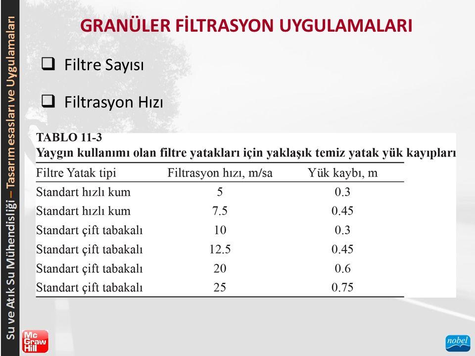 GRANÜLER FİLTRASYON UYGULAMALARI  Filtre Sayısı  Filtrasyon Hızı