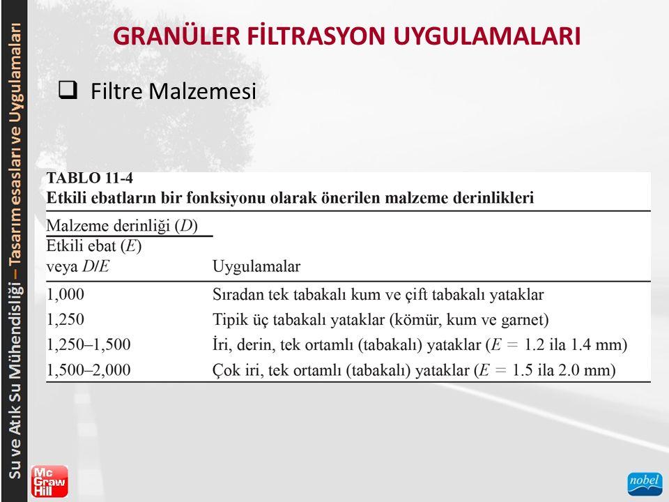GRANÜLER FİLTRASYON UYGULAMALARI  Filtre Malzemesi
