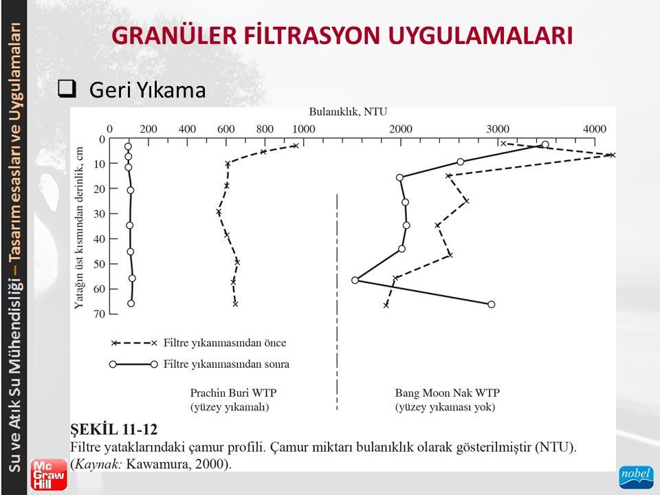GRANÜLER FİLTRASYON UYGULAMALARI  Geri Yıkama