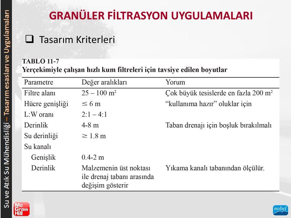 GRANÜLER FİLTRASYON UYGULAMALARI  Tasarım Kriterleri