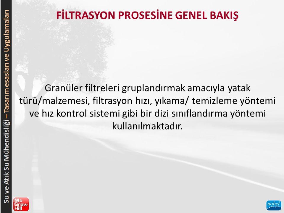 FİLTRASYON PROSESİNE GENEL BAKIŞ Granüler filtreleri gruplandırmak amacıyla yatak türü/malzemesi, filtrasyon hızı, yıkama/ temizleme yöntemi ve hız ko