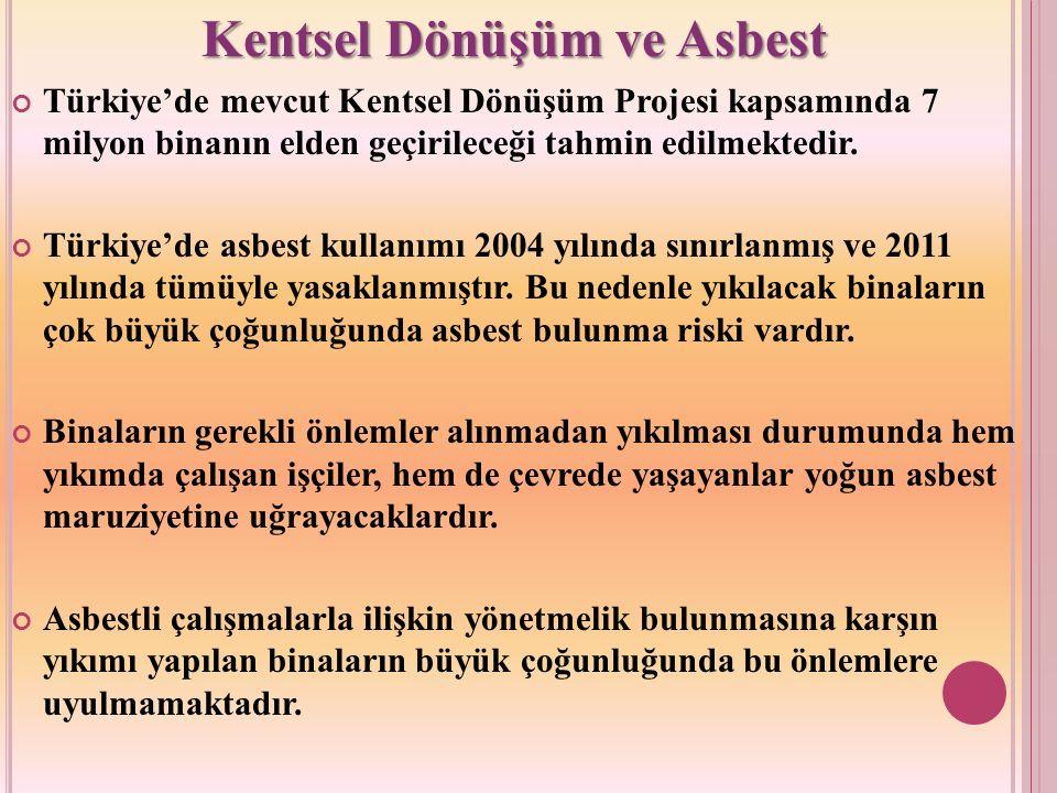 Kentsel Dönüşüm ve Asbest Türkiye'de mevcut Kentsel Dönüşüm Projesi kapsamında 7 milyon binanın elden geçirileceği tahmin edilmektedir. Türkiye'de asb