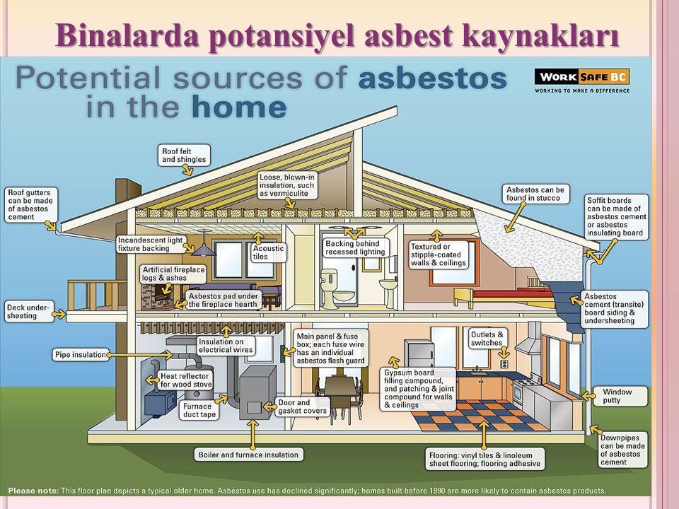 Binalarda potansiyel asbest kaynakları