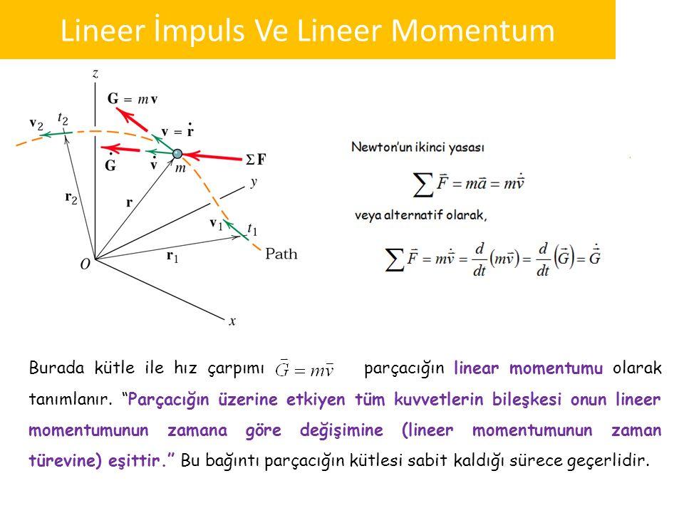 """Lineer İmpuls Ve Lineer Momentum Burada kütle ile hız çarpımı parçacığın linear momentumu olarak tanımlanır. """"Parçacığın üzerine etkiyen tüm kuvvetler"""