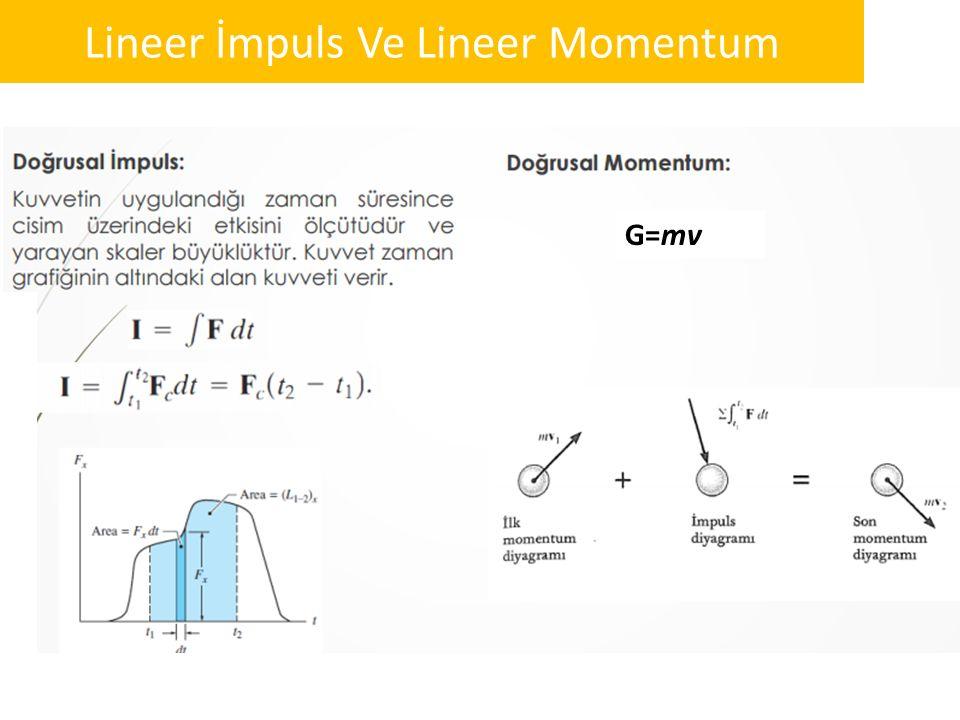 Lineer İmpuls Ve Lineer Momentum G=mv