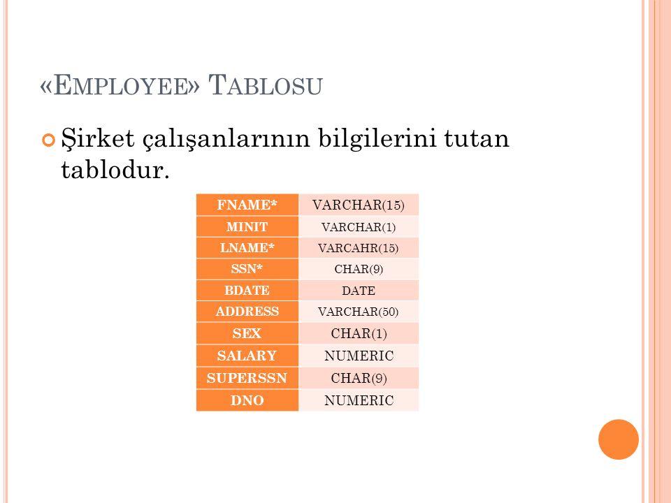 «E MPLOYEE » T ABLOSU Şirket çalışanlarının bilgilerini tutan tablodur.