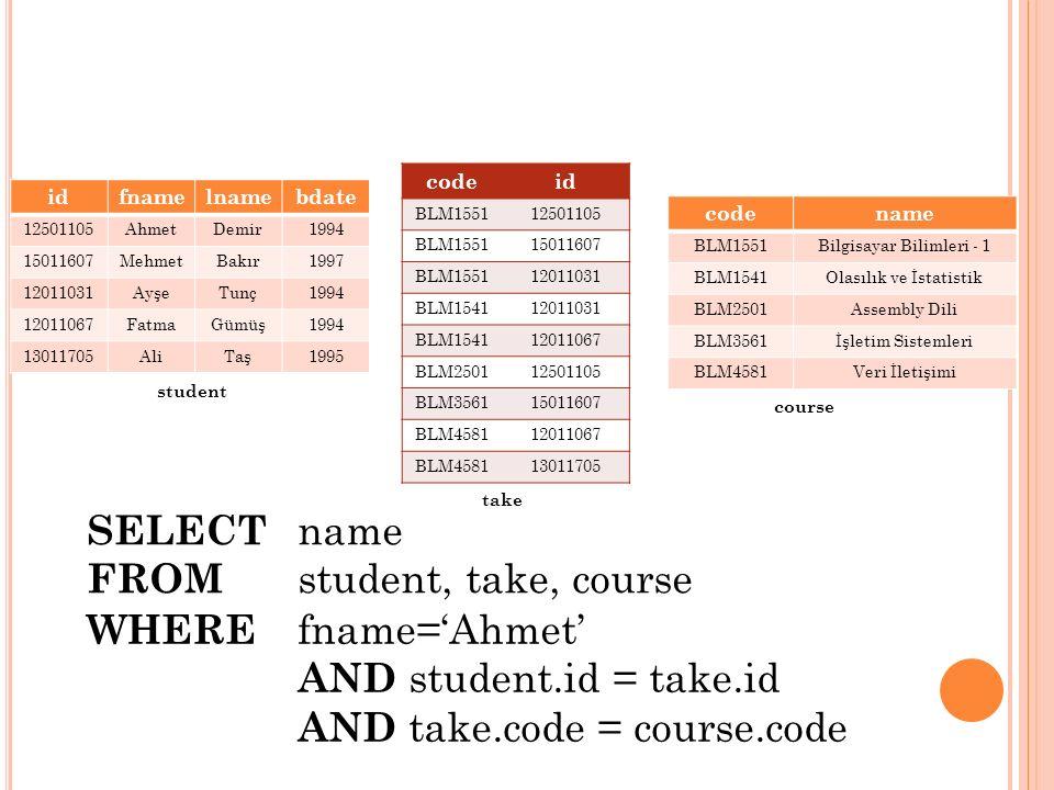 C OMPANY D B (Ş IRKET V ERI T ABANı ) Bir şirkete ait, basit, örnek bir veritabanıdır.