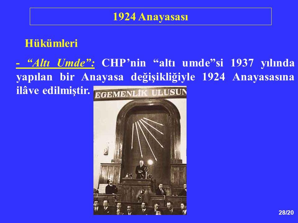 """28/20 Hükümleri - """"Altı Umde"""": CHP'nin """"altı umde""""si 1937 yılında yapılan bir Anayasa değişikliğiyle 1924 Anayasasına ilâve edilmiştir. 1924 Anayasası"""