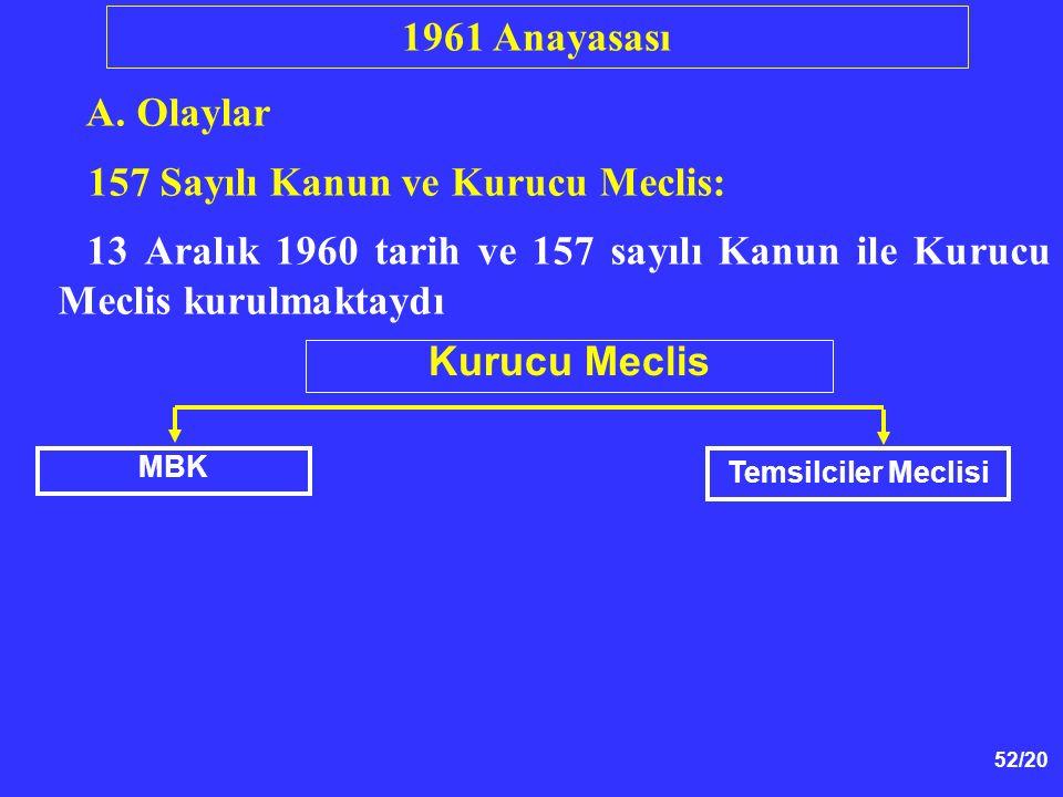 52/20 A. Olaylar 157 Sayılı Kanun ve Kurucu Meclis: 13 Aralık 1960 tarih ve 157 sayılı Kanun ile Kurucu Meclis kurulmaktaydı 1961 Anayasası Kurucu Mec