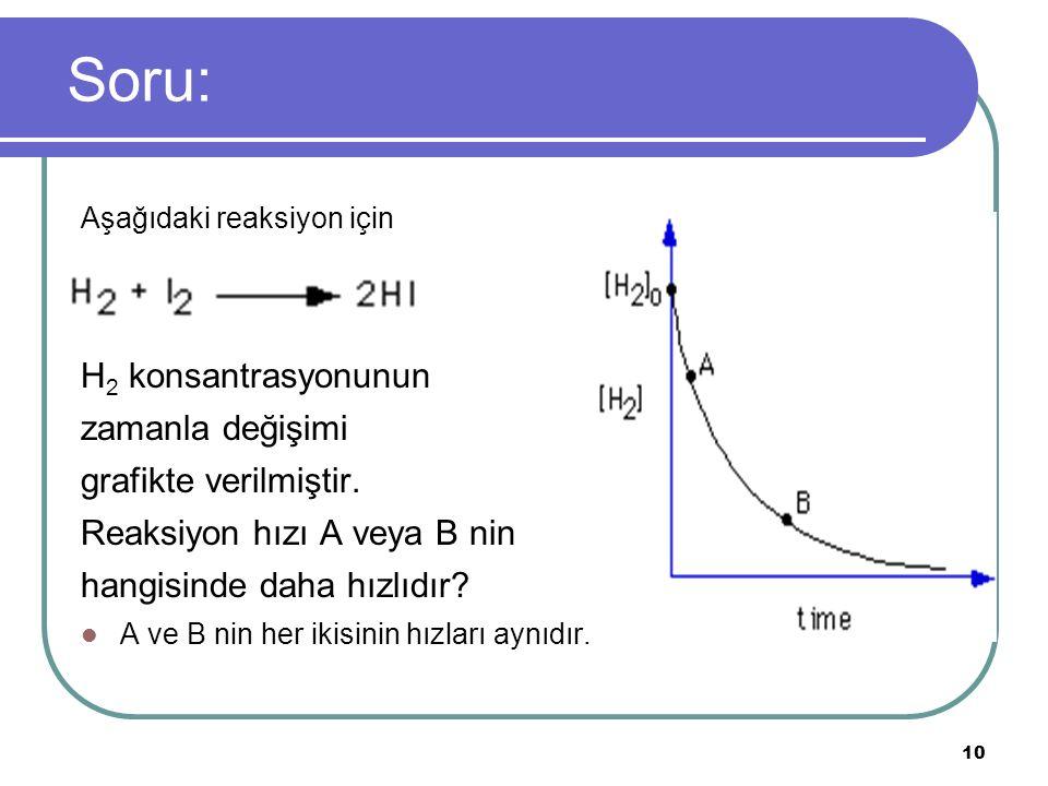 10 Soru: Aşağıdaki reaksiyon için H 2 konsantrasyonunun zamanla değişimi grafikte verilmiştir. Reaksiyon hızı A veya B nin hangisinde daha hızlıdır? A