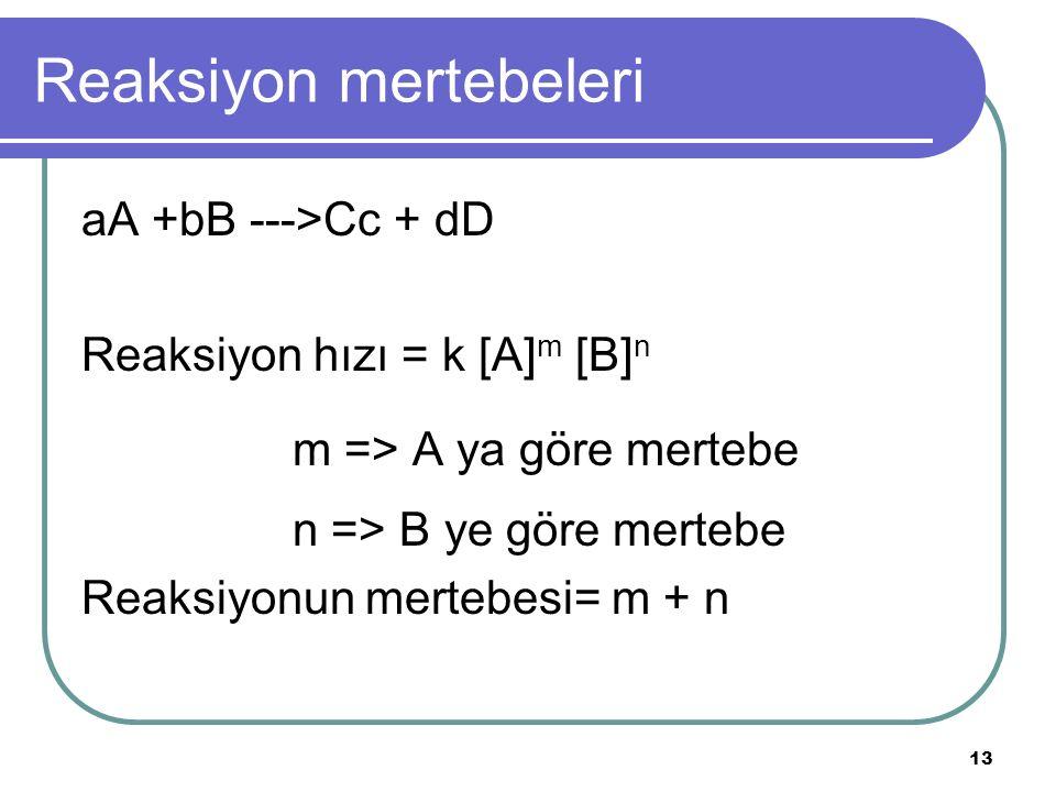 13 Reaksiyon mertebeleri aA +bB --->Cc + dD Reaksiyon hızı = k [A] m [B] n m => A ya göre mertebe n => B ye göre mertebe Reaksiyonun mertebesi= m + n