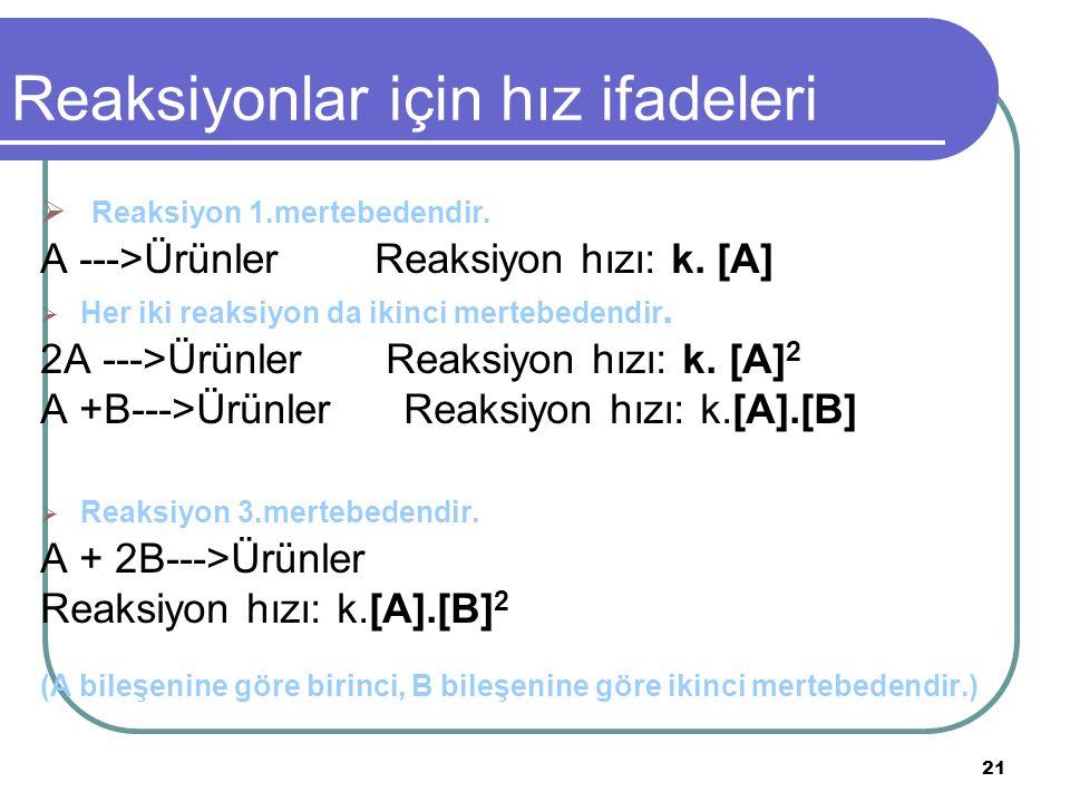 21 Reaksiyonlar için hız ifadeleri  Reaksiyon 1.mertebedendir. A --->Ürünler Reaksiyon hızı: k. [A]  Her iki reaksiyon da ikinci mertebedendir. 2A -