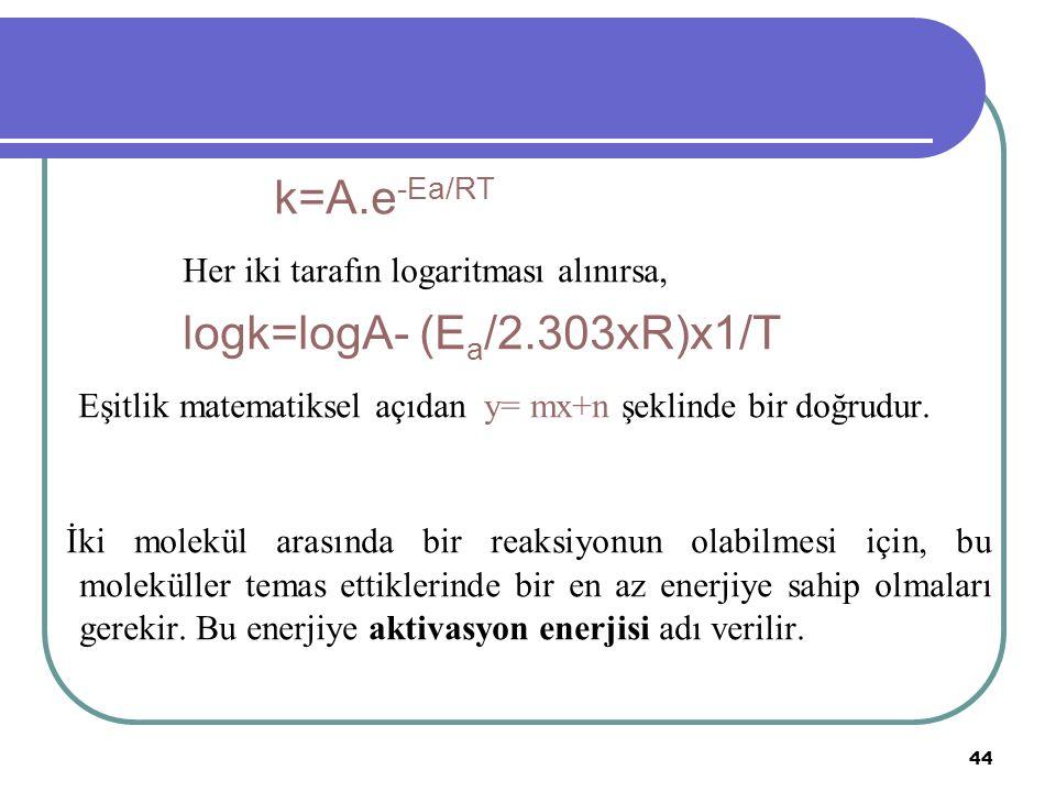 44 k=A.e -Ea/RT Her iki tarafın logaritması alınırsa, logk=logA- (E a /2.303xR)x1/T Eşitlik matematiksel açıdan y= mx+n şeklinde bir doğrudur. İki mol