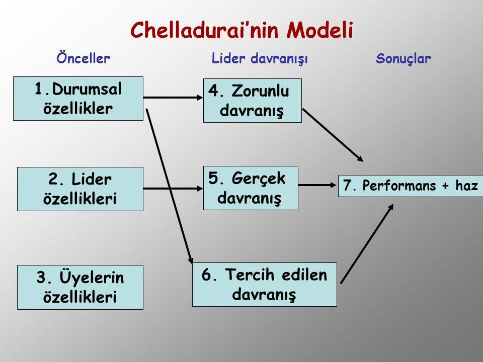 Chelladurai'nin Modeli 1.Durumsal özellikler 2. Lider özellikleri 4. Zorunlu davranış 3. Üyelerin özellikleri 5. Gerçek davranış 6. Tercih edilen davr