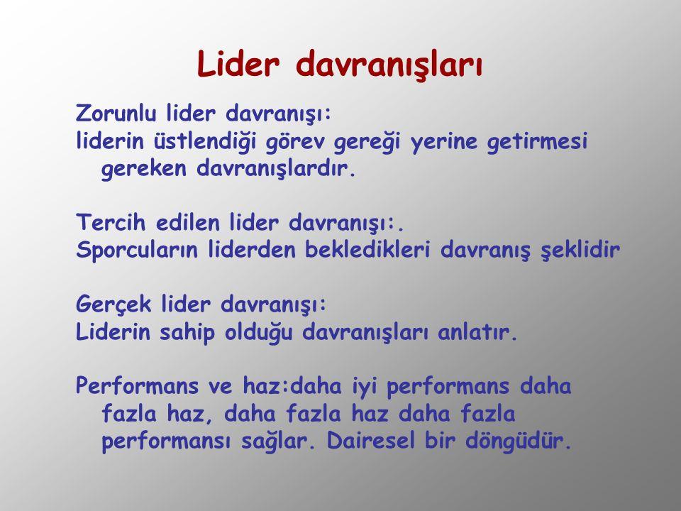 Lider davranışları Zorunlu lider davranışı: liderin üstlendiği görev gereği yerine getirmesi gereken davranışlardır. Tercih edilen lider davranışı:. S