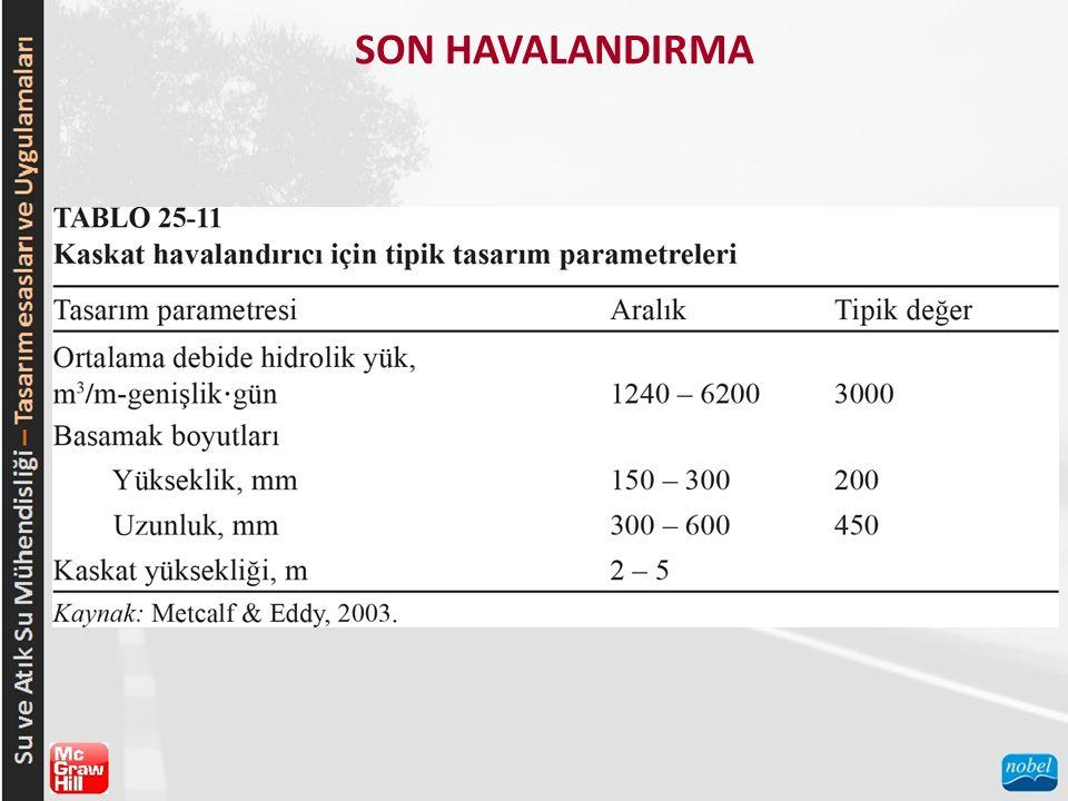 SON HAVALANDIRMA