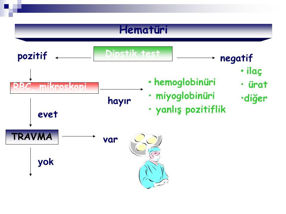 Hematüri Dipstik test pozitif RBC, mikroskopi TRAVMA evet yok hayır var hemoglobinüri miyoglobinüri yanlış pozitiflik negatif ilaç ürat diğer