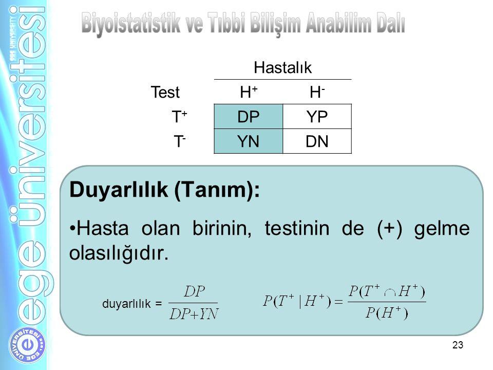 Duyarlılık (Tanım): Hasta olan birinin, testinin de (+) gelme olasılığıdır. 23 duyarlılık = Hastalık TestH+H+ H-H- T+T+ DPYP T-T- YNDN