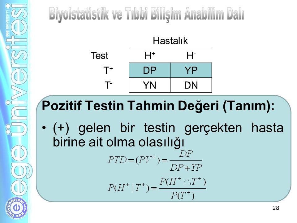 Pozitif Testin Tahmin Değeri (Tanım): (+) gelen bir testin gerçekten hasta birine ait olma olasılığı 28 Hastalık TestH+H+ H-H- T+T+ DPYP T-T- YNDN