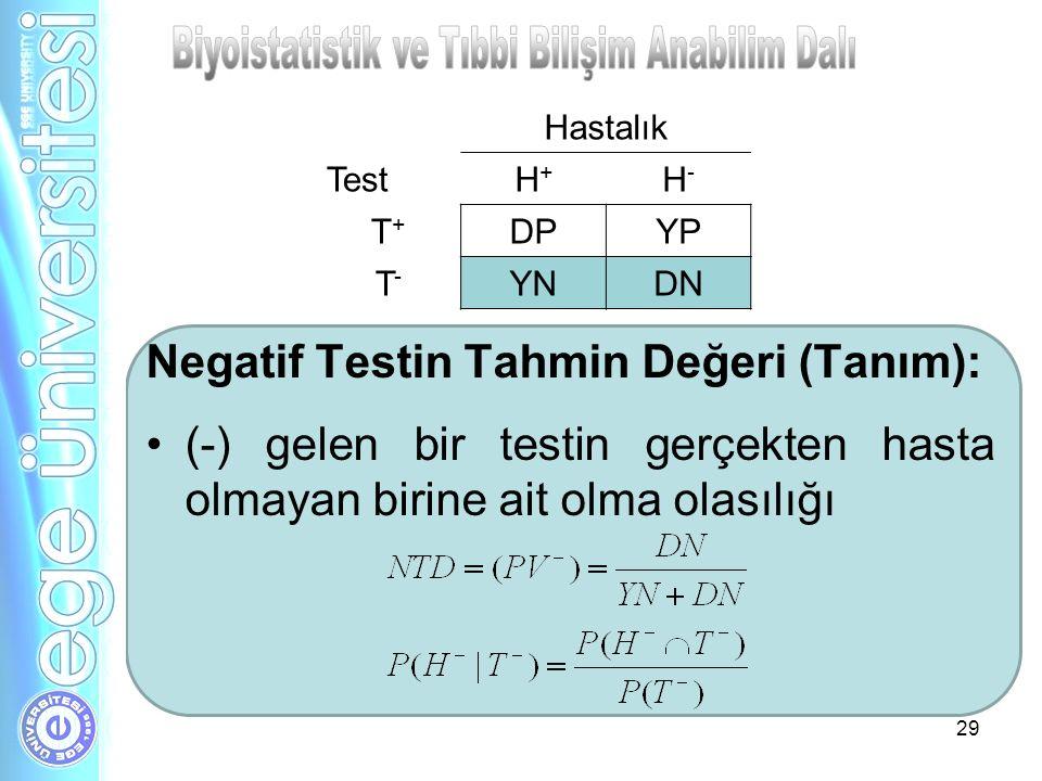 Negatif Testin Tahmin Değeri (Tanım): (-) gelen bir testin gerçekten hasta olmayan birine ait olma olasılığı 29 Hastalık TestH+H+ H-H- T+T+ DPYP T-T-