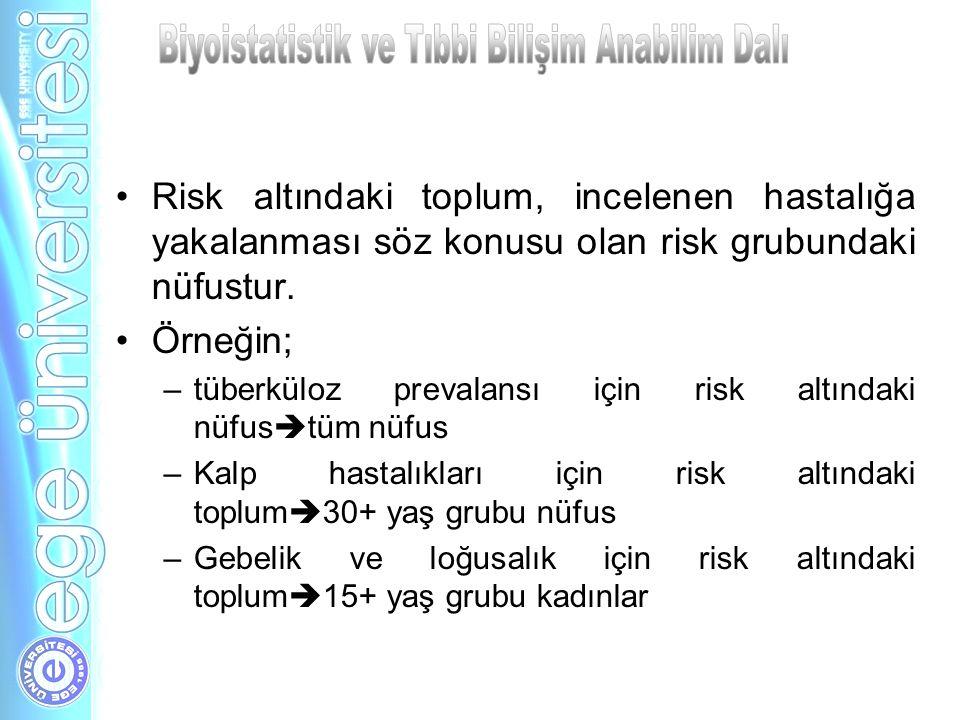 Risk altındaki toplum, incelenen hastalığa yakalanması söz konusu olan risk grubundaki nüfustur. Örneğin; –tüberküloz prevalansı için risk altındaki n