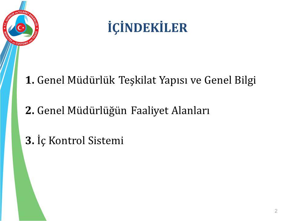 İÇİNDEKİLER 1.Genel Müdürlük Teşkilat Yapısı ve Genel Bilgi 2.