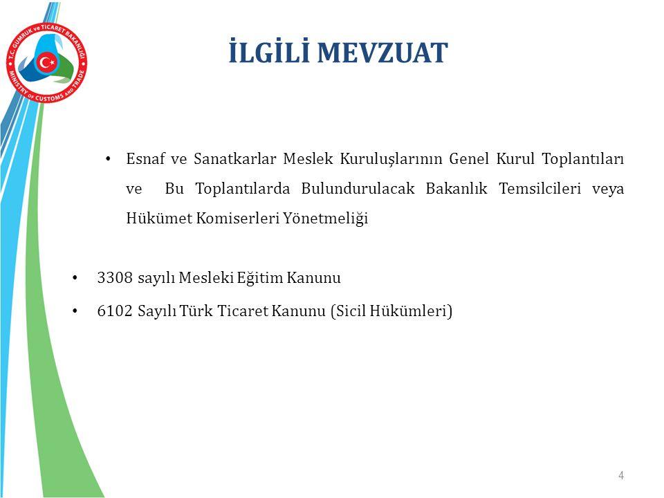 Esnaf ve Sanatkarlar Meslek Kuruluşlarının Genel Kurul Toplantıları ve Bu Toplantılarda Bulundurulacak Bakanlık Temsilcileri veya Hükümet Komiserleri Yönetmeliği 3308 sayılı Mesleki Eğitim Kanunu 6102 Sayılı Türk Ticaret Kanunu (Sicil Hükümleri) 4 İLGİLİ MEVZUAT