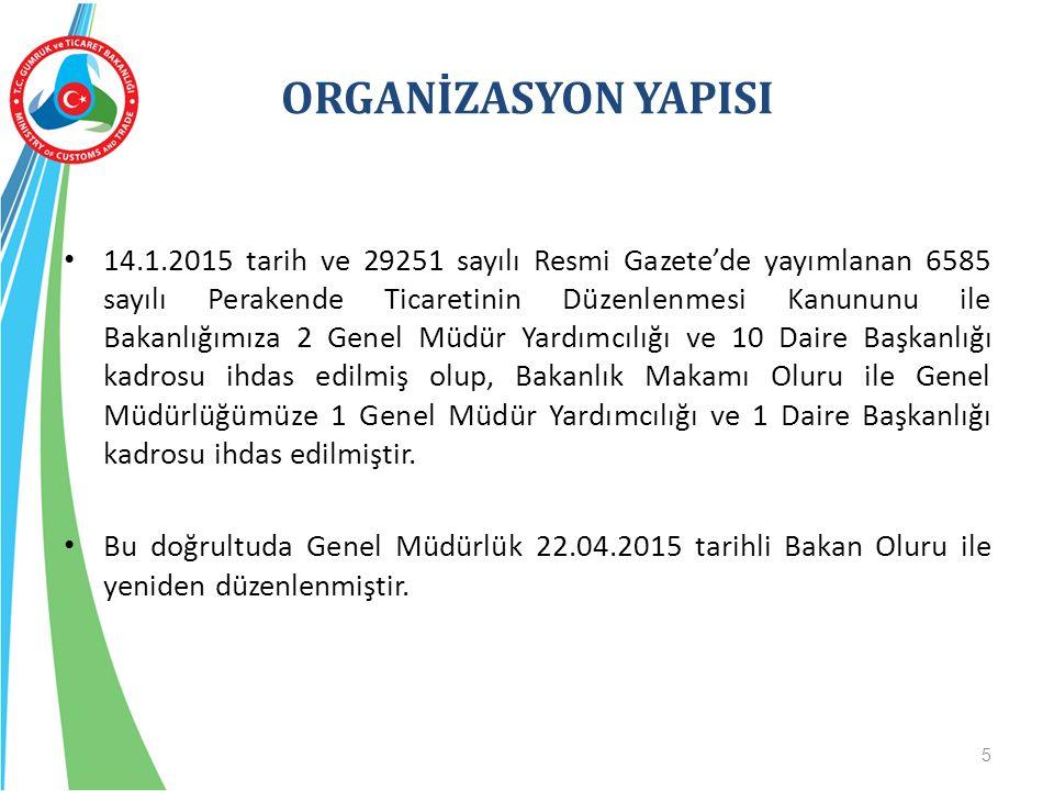 ORGANİZASYON YAPISI 14.1.2015 tarih ve 29251 sayılı Resmi Gazete'de yayımlanan 6585 sayılı Perakende Ticaretinin Düzenlenmesi Kanununu ile Bakanlığımı