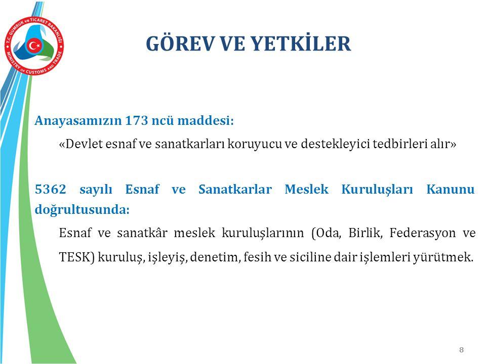 8 Anayasamızın 173 ncü maddesi: «Devlet esnaf ve sanatkarları koruyucu ve destekleyici tedbirleri alır» 5362 sayılı Esnaf ve Sanatkarlar Meslek Kurulu