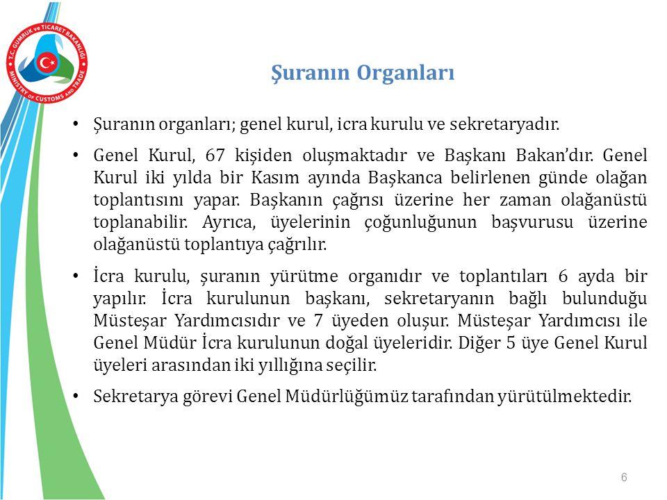 Şuranın Organları Şuranın organları; genel kurul, icra kurulu ve sekretaryadır. Genel Kurul, 67 kişiden oluşmaktadır ve Başkanı Bakan'dır. Genel Kurul