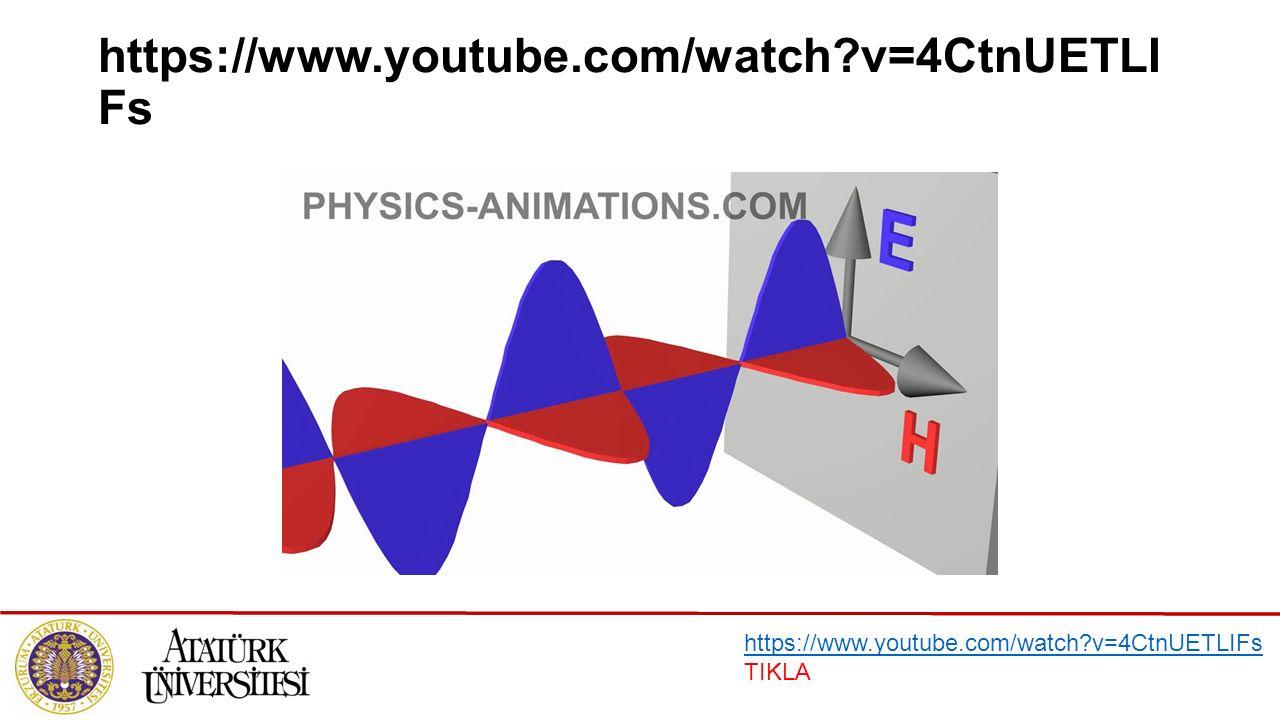 Elektromanyetik Işıma Elektromanyetik ışımanın dalga ve tanecik olarak davrandığı ispatlanmıştır.