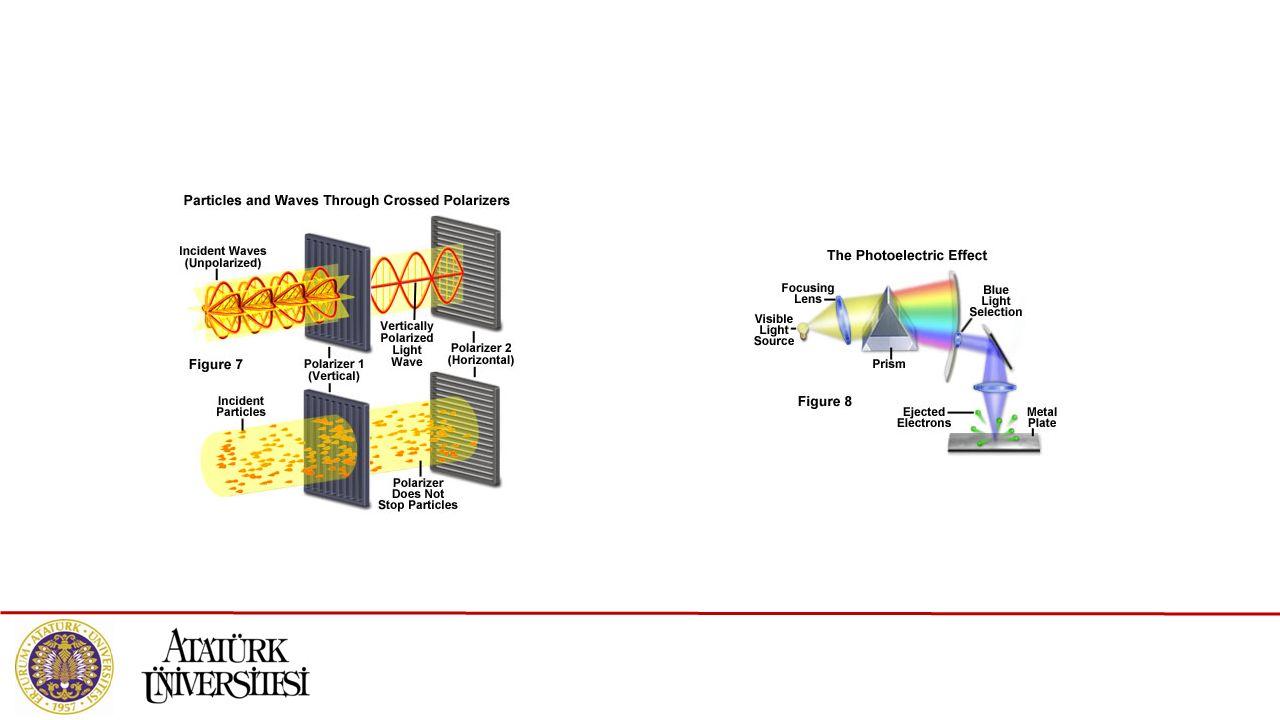 Elektromanyetik ışımanın dalga özellikleri; Elektromanyetik spektrum, Işının kırınımı (difraksiyon), Dalgaların çakışması; Işının kırılması, Işının yansıması, Işının saçılması, Işının polarizasyonu, gibi dalga parametreleri ile incelenir.