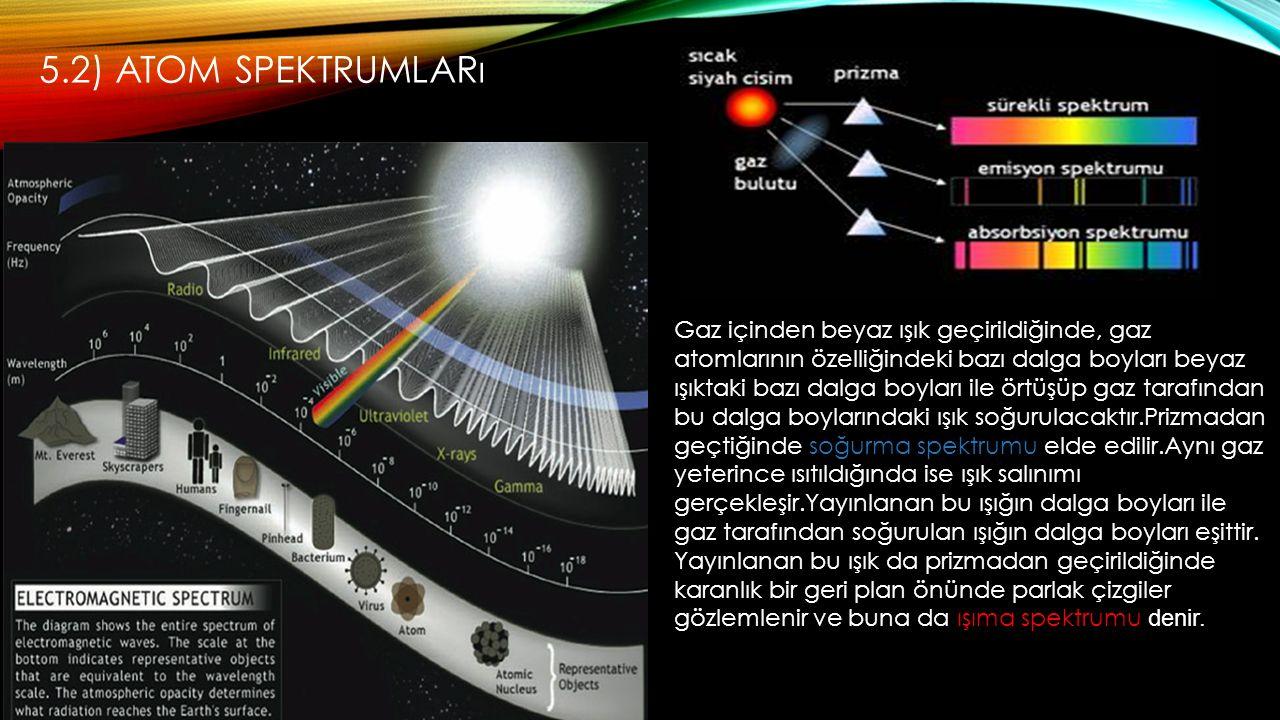 5.2) ATOM SPEKTRUMLARı Gaz içinden beyaz ışık geçirildiğinde, gaz atomlarının özelliğindeki bazı dalga boyları beyaz ışıktaki bazı dalga boyları ile örtüşüp gaz tarafından bu dalga boylarındaki ışık soğurulacaktır.Prizmadan geçtiğinde soğurma spektrumu elde edilir.Aynı gaz yeterince ısıtıldığında ise ışık salınımı gerçekleşir.Yayınlanan bu ışığın dalga boyları ile gaz tarafından soğurulan ışığın dalga boyları eşittir.