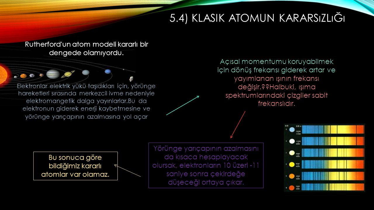 5.4) KLASIK ATOMUN KARARSıZLıĞı Açısal momentumu koruyabilmek için dönüş frekansı giderek artar ve yayımlanan ışının frekansı değişir.??Halbuki, ışıma spektrumlarındaki çizgiler sabit frekanslıdır.