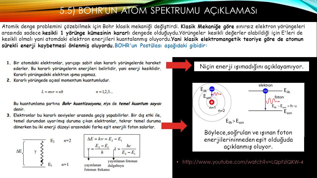 5.5) BOHR UN ATOM SPEKTRUMU AÇıKLAMASı http://www.youtube.com/watch?v=LQpFziQKW-4 Niçin enerji ışımadığını açıklayamıyor.